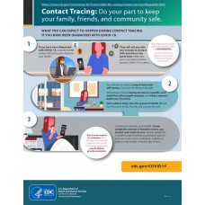 COVID-19 - CDC - Contact Tracing Infographic